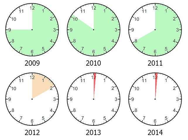 h1b-dates