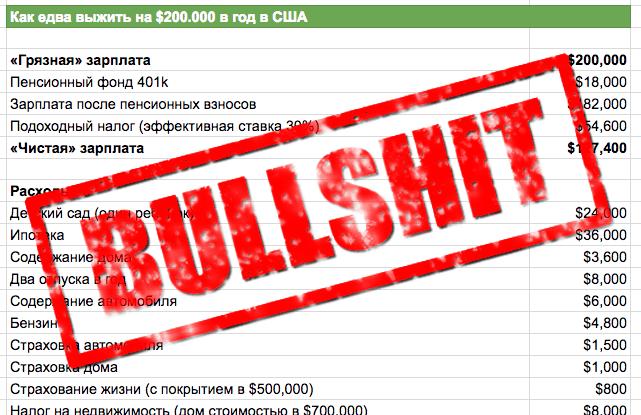 как заработать 300 000 в месяц в москве